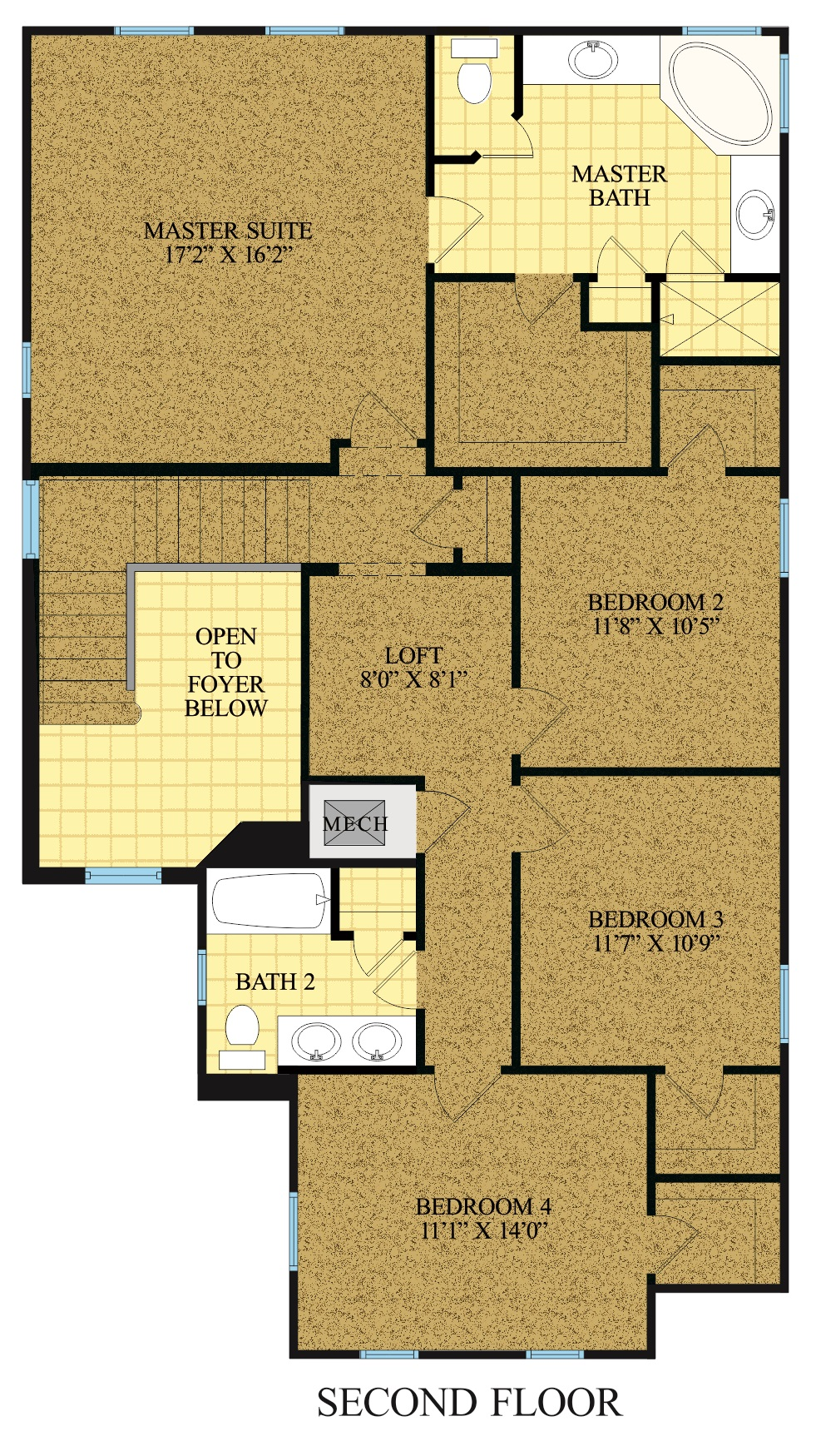 Property Plan 2